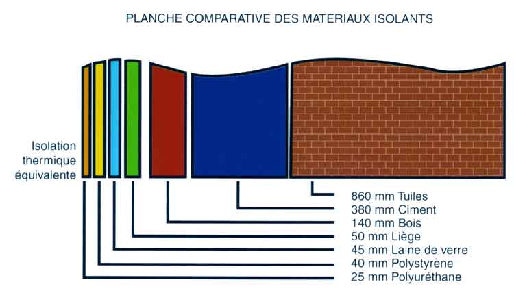 installation thermique isolants mincesft. Black Bedroom Furniture Sets. Home Design Ideas